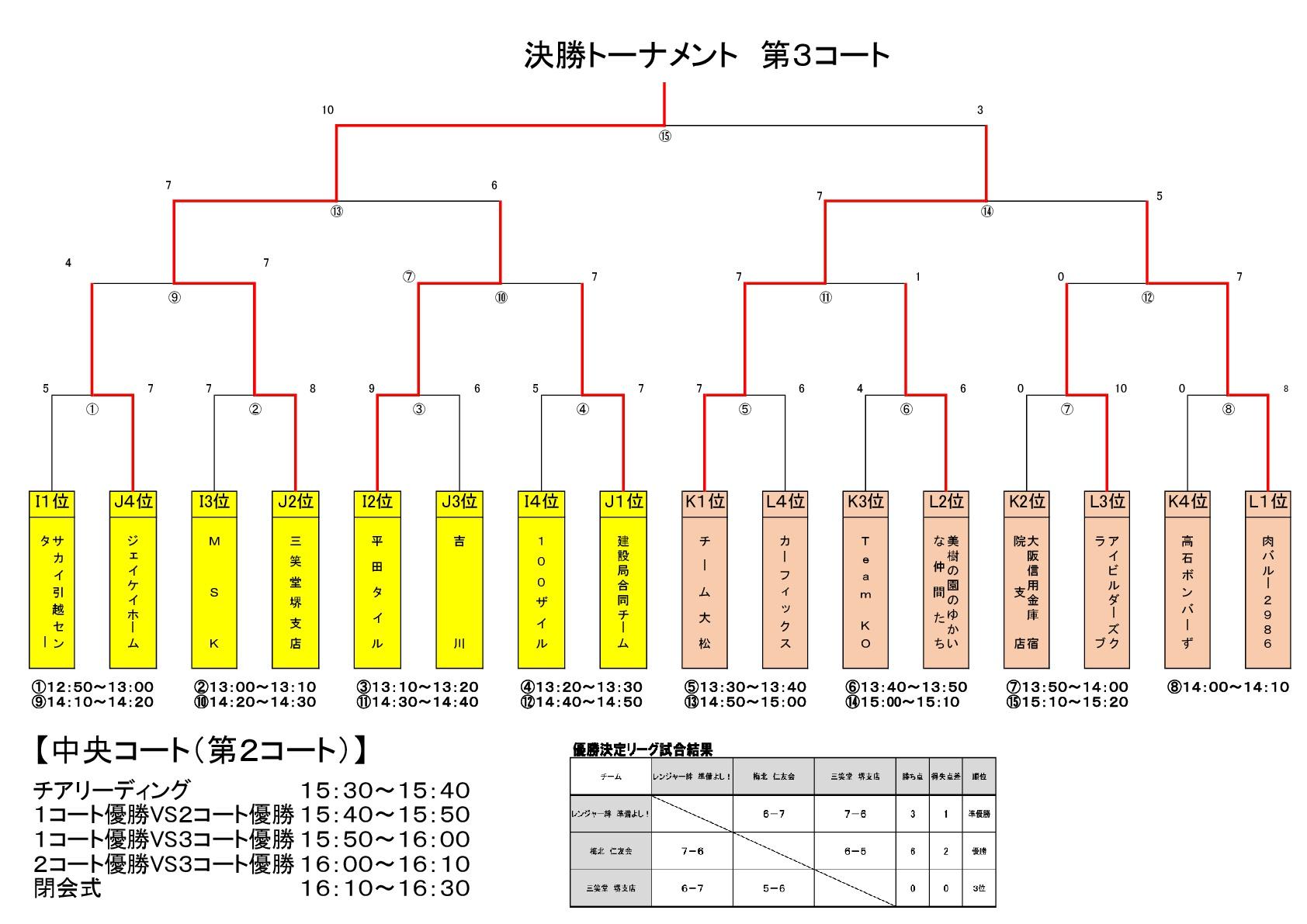 result4-3