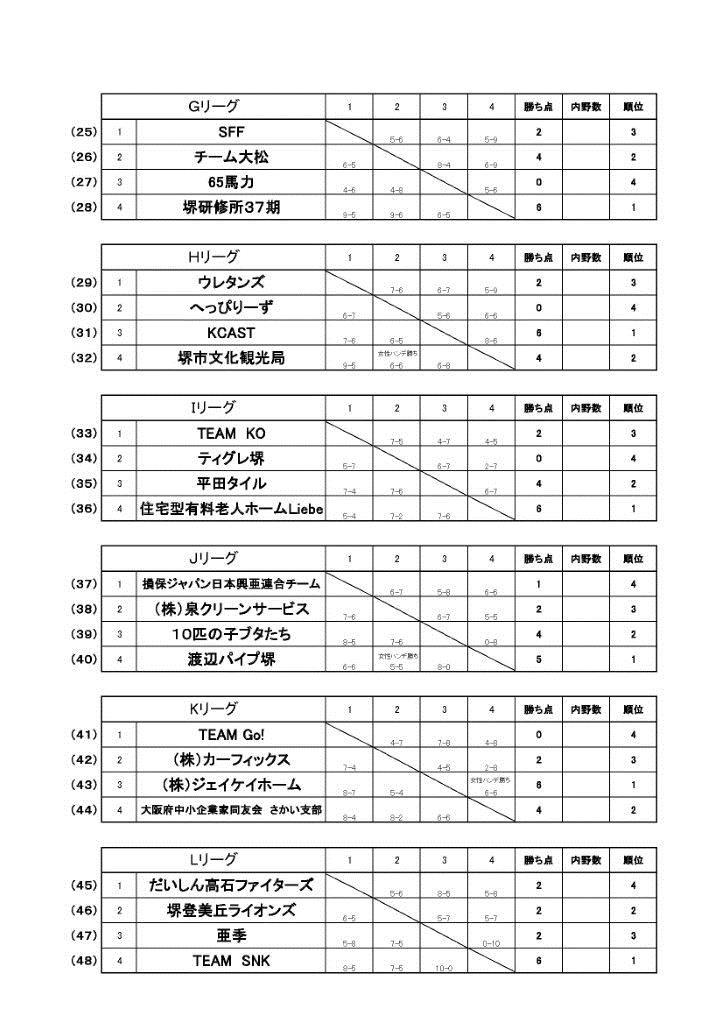 result2-2