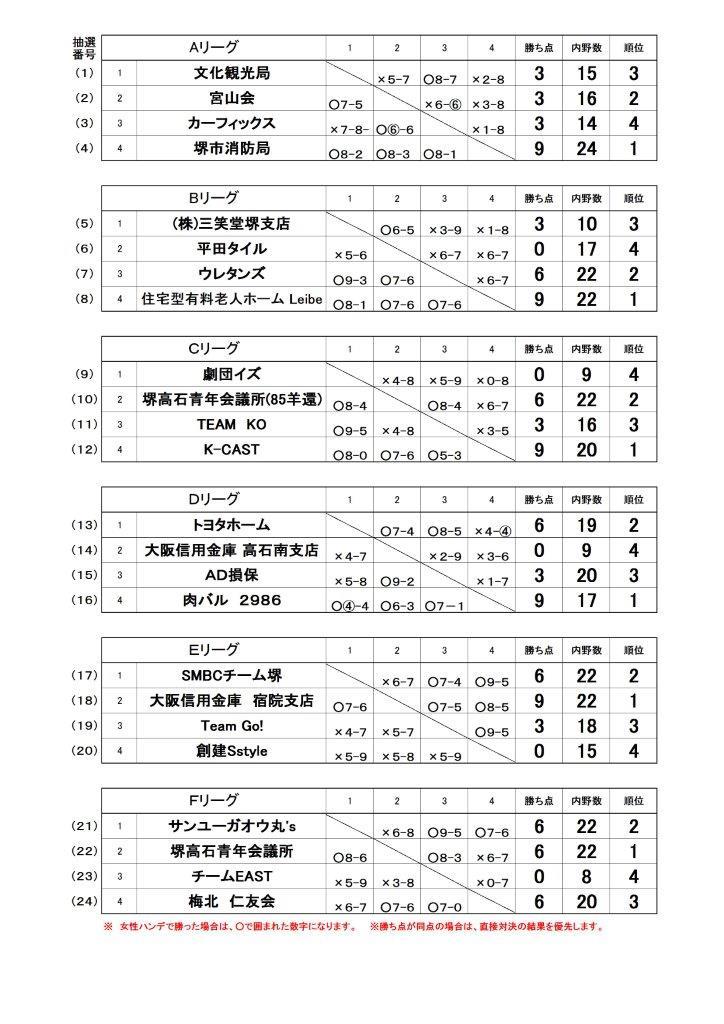 result3-1
