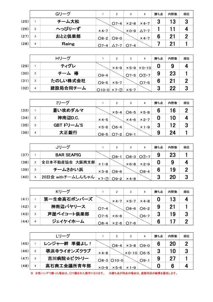 result3-2