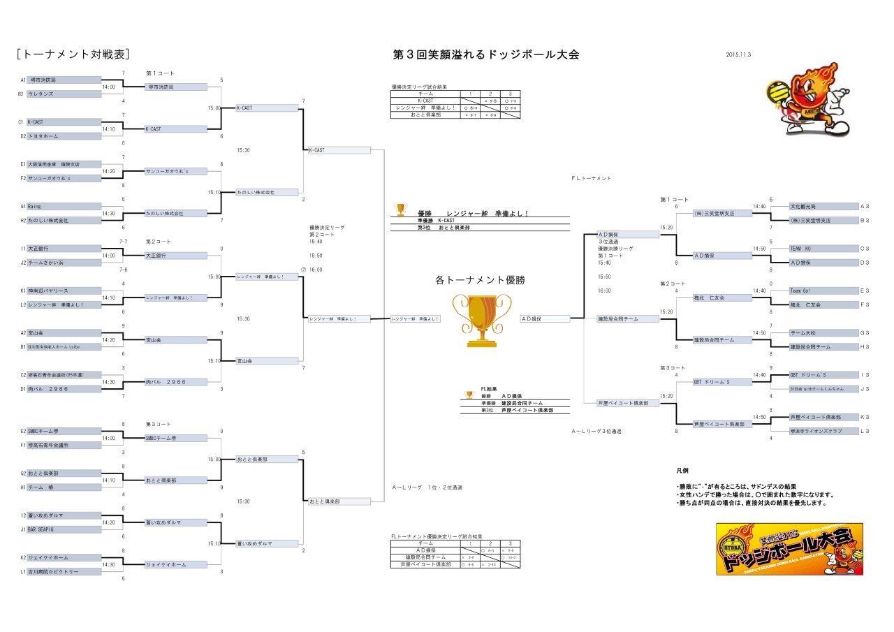 result3_3